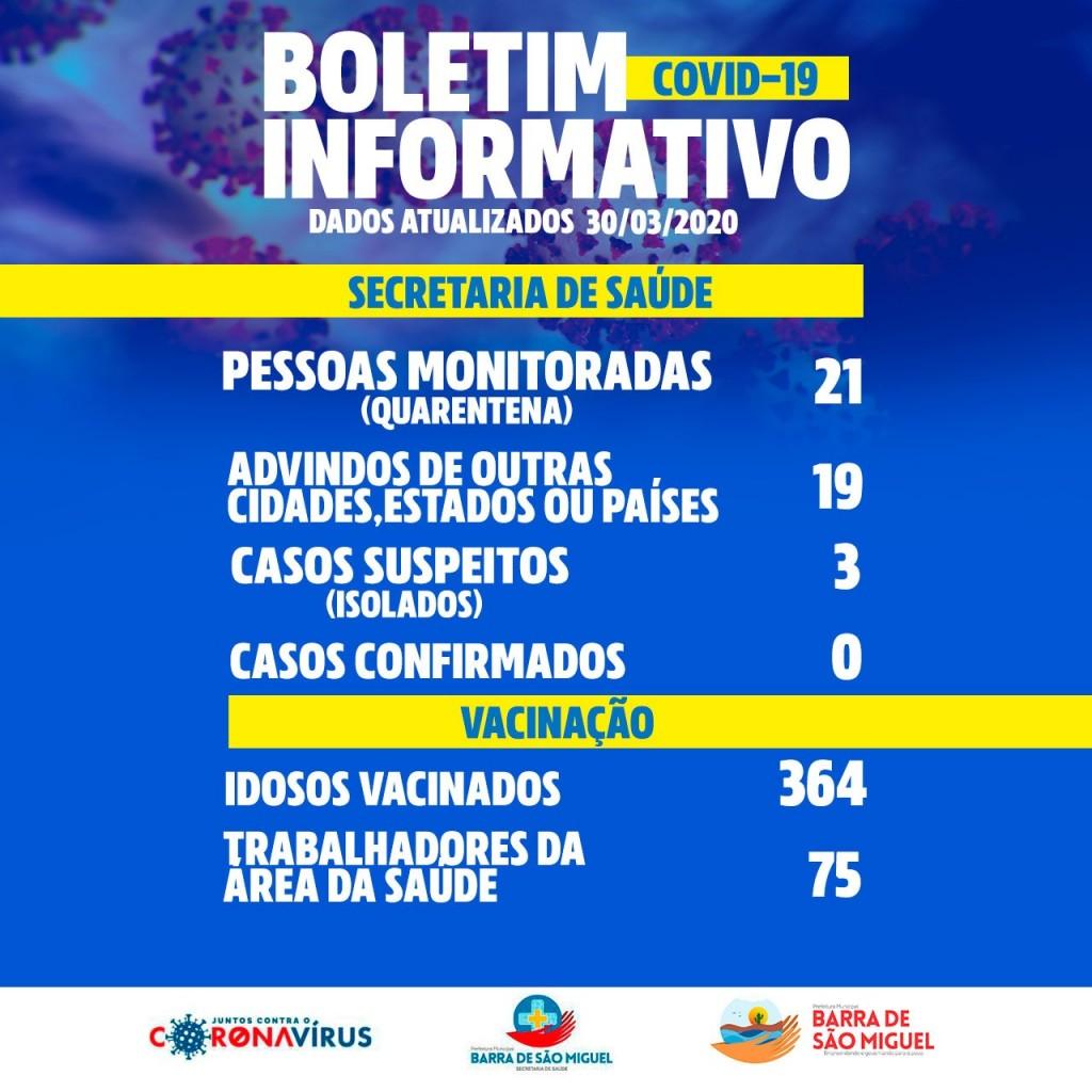 BOLETIM INFORMATIVO COVID-19 30/03/2020